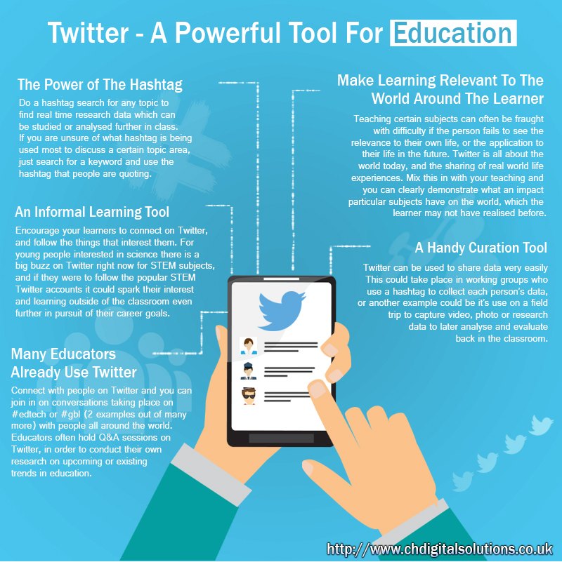 Twitter - A Powerful Tool For Education