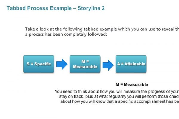 Tabbed Template Storyline 2